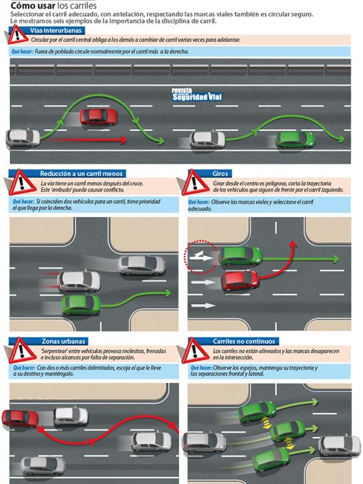 carril-derecho-tráfico